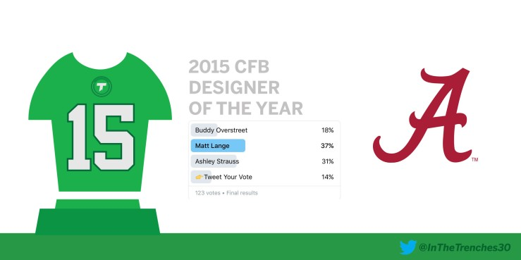 Alabama_CFB Design Awards