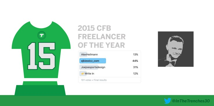 Freelancer_CFB Design Awards