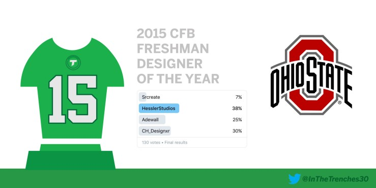 Ohio State_CFB Design Awards