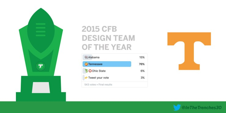 Tennessee_CFB Design Awards
